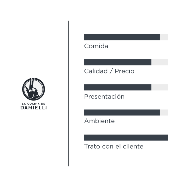 danielli paella madrid valoracion